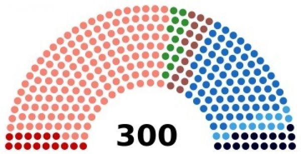 Složení řeckého parlamentu (leden 2015)