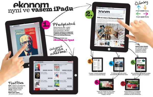 Týdeník Ekonom v iPadu