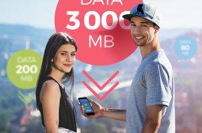 Kolik stojí neomezený mobilní internet? O2 ho nabízí za 499 korun, ale funguje jen na jedné adrese
