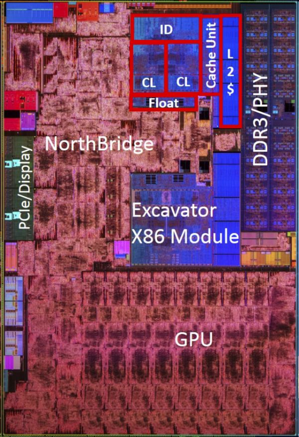 Procesor AMD Carrizo