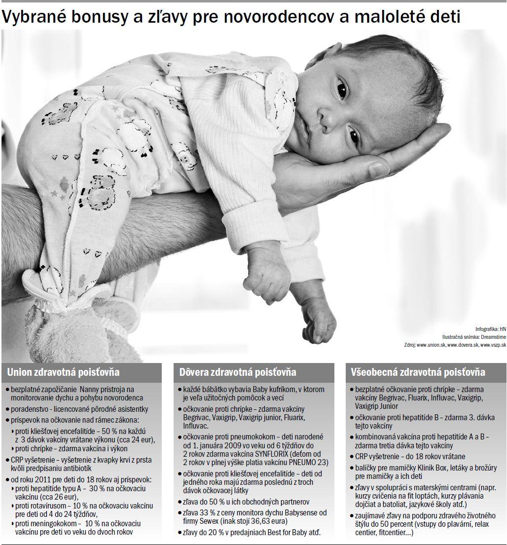 Novorodencovi vybavte zdravotnú poistku