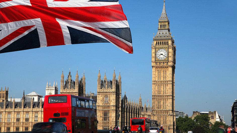 Inflace ve Velké Británii je na nule