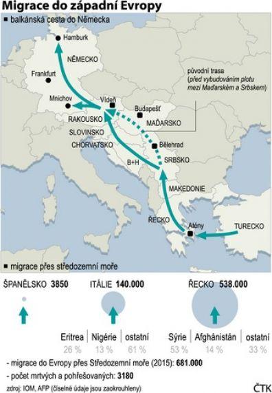 Infografika Migrace do západní Evropy