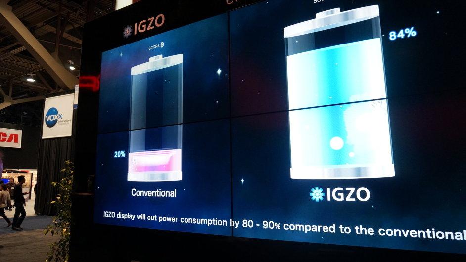 IGZO technologie společnosti Sharp