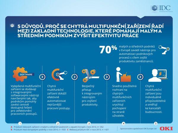 OKI IDC infografika - Chytré multifunkce