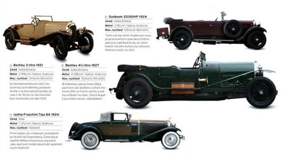 Auta - Velký obrazový průvodce nabízí láskyplný výlet po historii automobilek