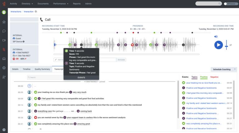 Genesys Cloud: Analytické nástroje pro měření kvality péče o zákazníky.