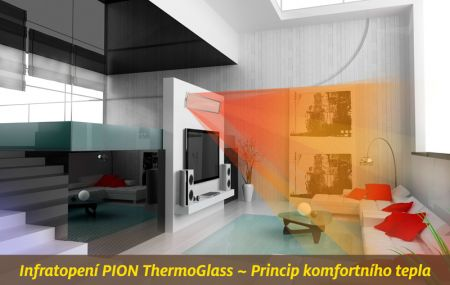 Pion ThermoGlass obraz1
