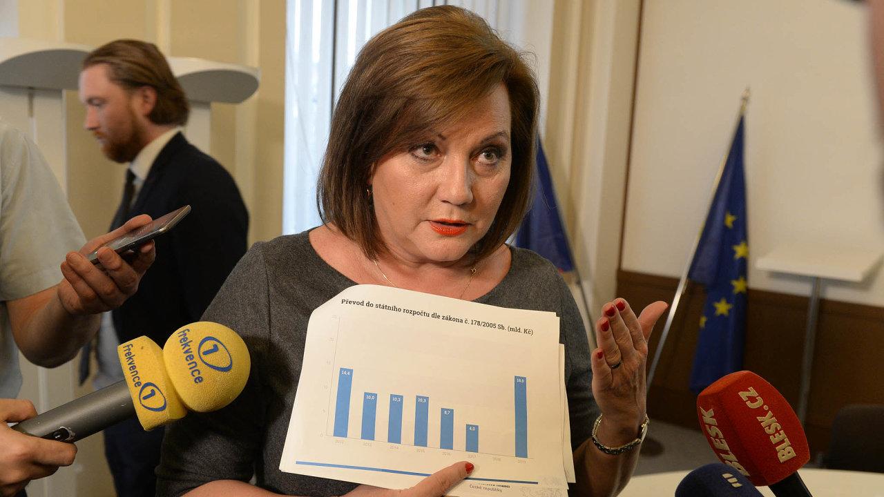 Vedeme si dobře. Ministryně financí Alena Schillerová (za ANO) říká, že se vládě po celý loňský rok dařilo podporovat hospodářský růst. Opozice však výsledek rozpočtu považuje za propadák.
