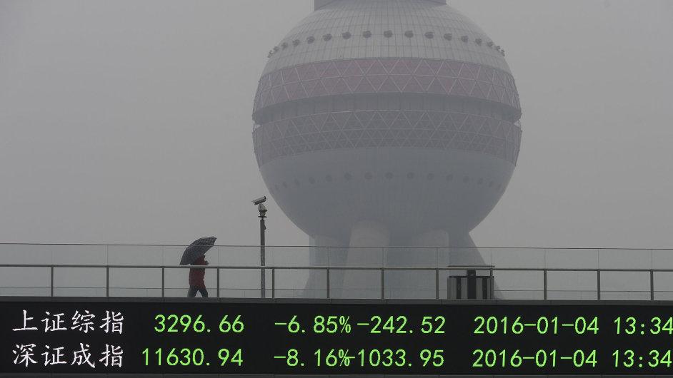 Burza v Šanghaji propadla v pondělí o sedm procent. Pak bylo obchodování zastaveno.