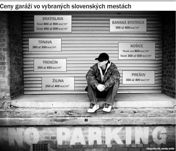 Ceny garáží vo vybraných slovenských mestách