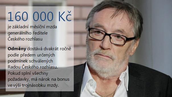 Plat generálního ředitele Českého rozhlasu