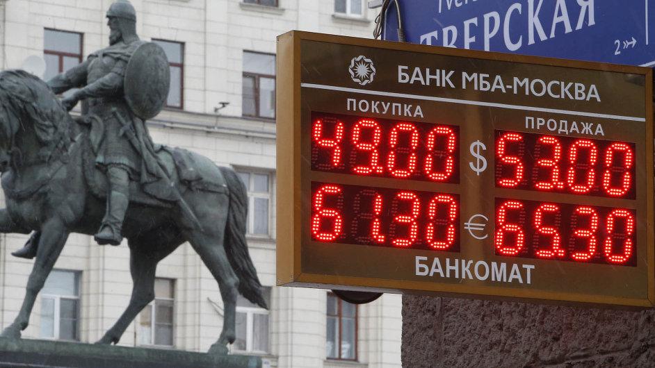 Rubl letos ztratil skoro dvě pětiny své hodnoty.