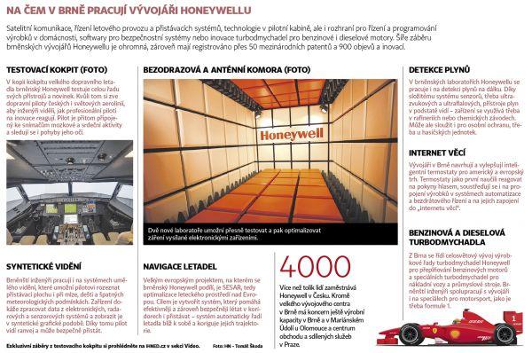 Na čem v Brně pracují vývojáři Honeywellu
