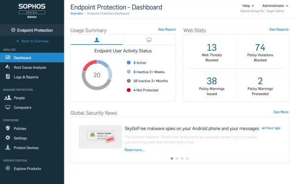Sophos Intercept X Endpoint Dashboard