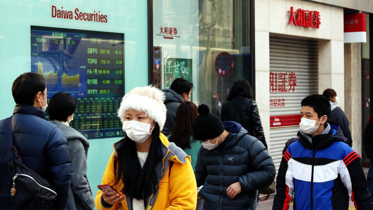 finanční trhy, Čína, koronavirus