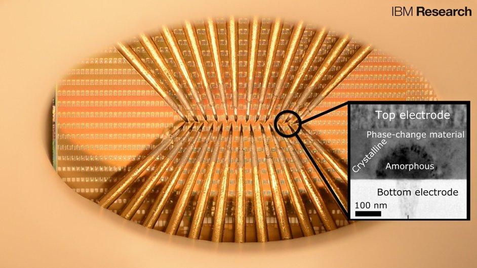 Vědci z IBM napodobují za pomoci materiálů s fázovou změnou fungování mozkových neuronů