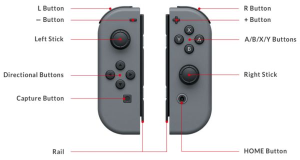 nintendo switch joycon buttons
