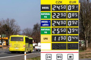 Doinflace se rovněž promítá slabší kurz koruny, což zvyšuje ceny dováženého zboží. Nadruhou stranu díky propadu cen ropy došlo kvýraznému poklesu cen pohonných hmot.