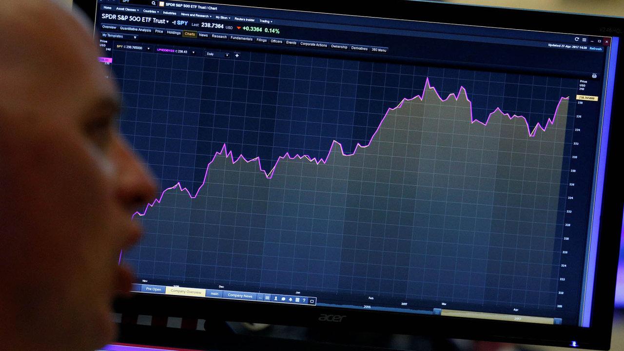 Obavy investorů z pohybu světových indexů nejsou v dlouhodobém horizontu opodstatněné.
