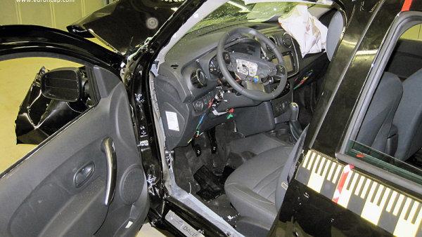 Levn� komb�k od Dacie m�l probl�my p�i n�razov�ch testech Euro NCAP
