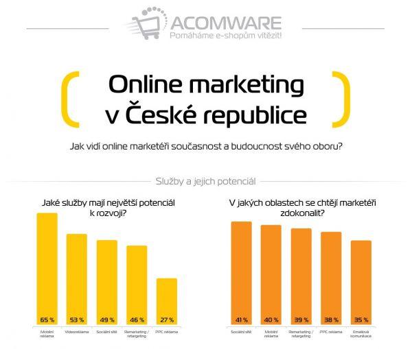 Jak vid� online market��i sou�asnost a budoucnost sv�ho oboru?