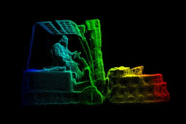 Vizulice 3D modelu vozíku s nákladem v systému Cargometer 3D