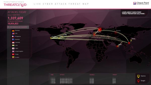 Check Point Threat Map