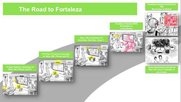 Prezentace cesty od Kinectu k br�l�m s roz���enou realitou