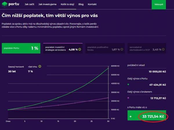 portu - porovnání celkových poplatků pro různé investiční nástroje