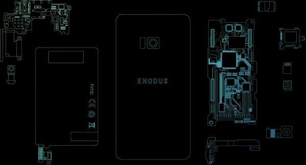 HTC Exodus - telefon postavený na blockchainu