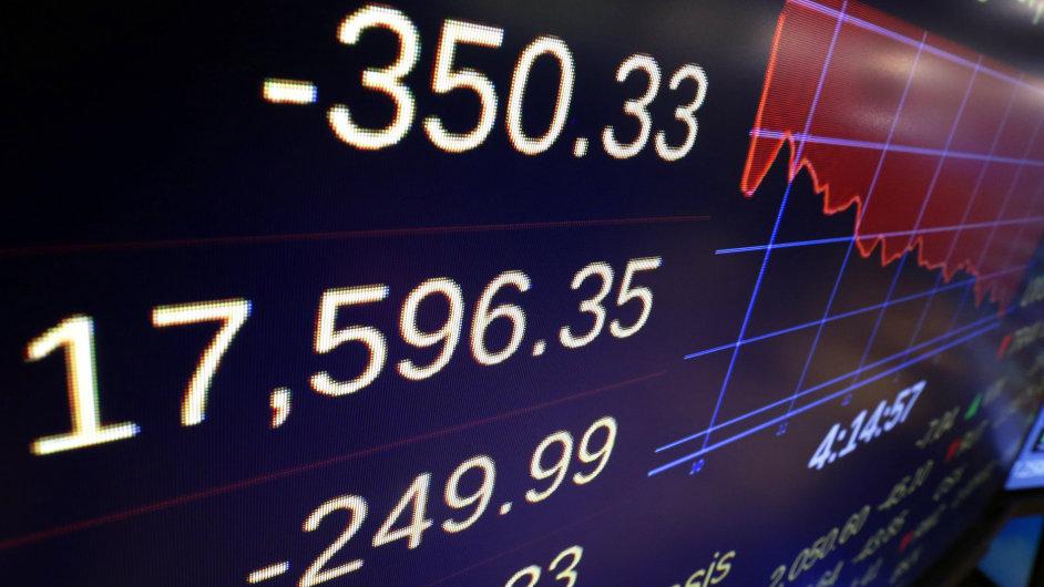Pro americké akciové trhy bylo pondělí zatím nejhorším dnem v roce.