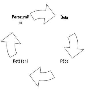 schema_havlujova.jpg