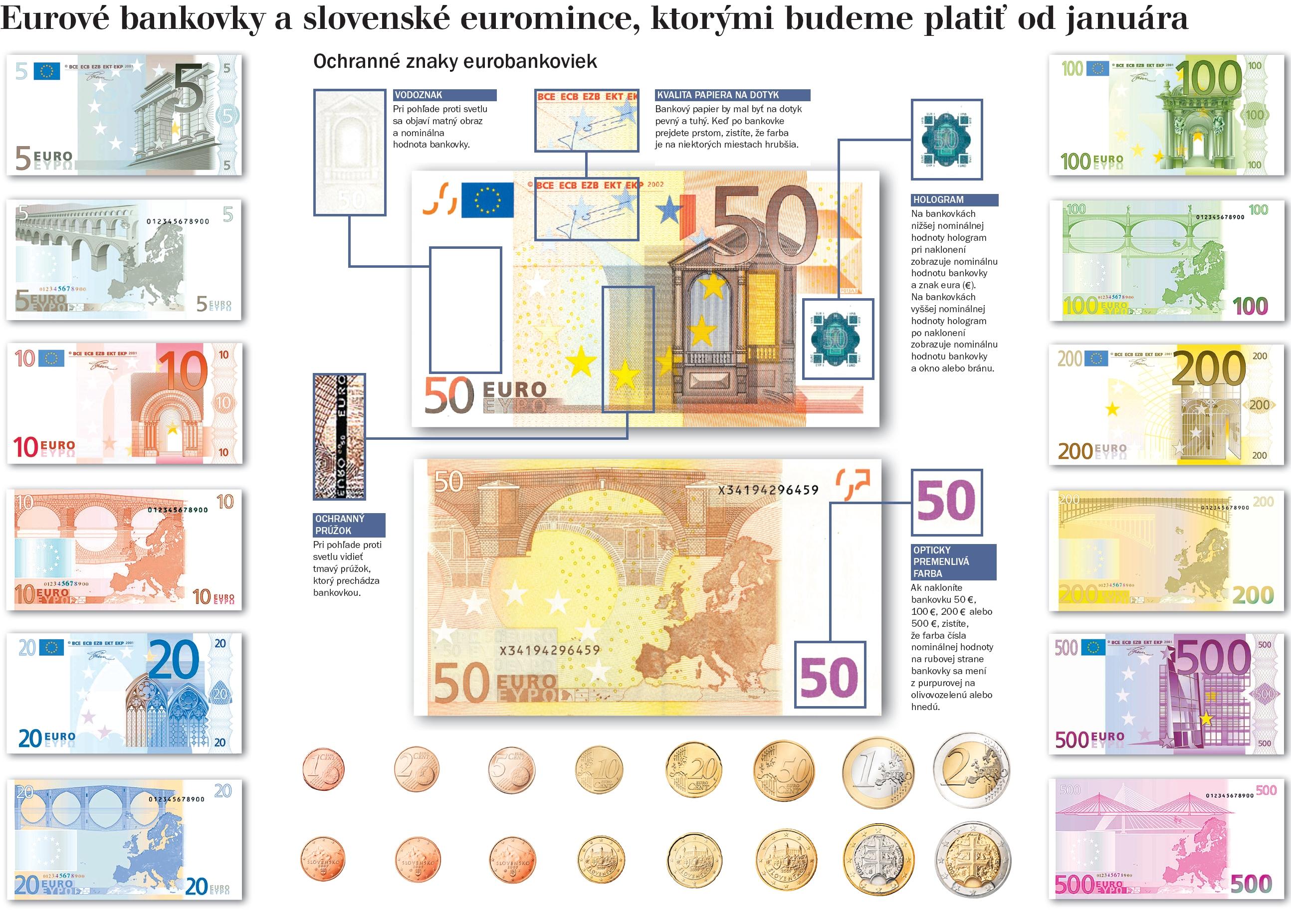 Hodnota za peniaze Ministerstvo financi Slovenskej republiky