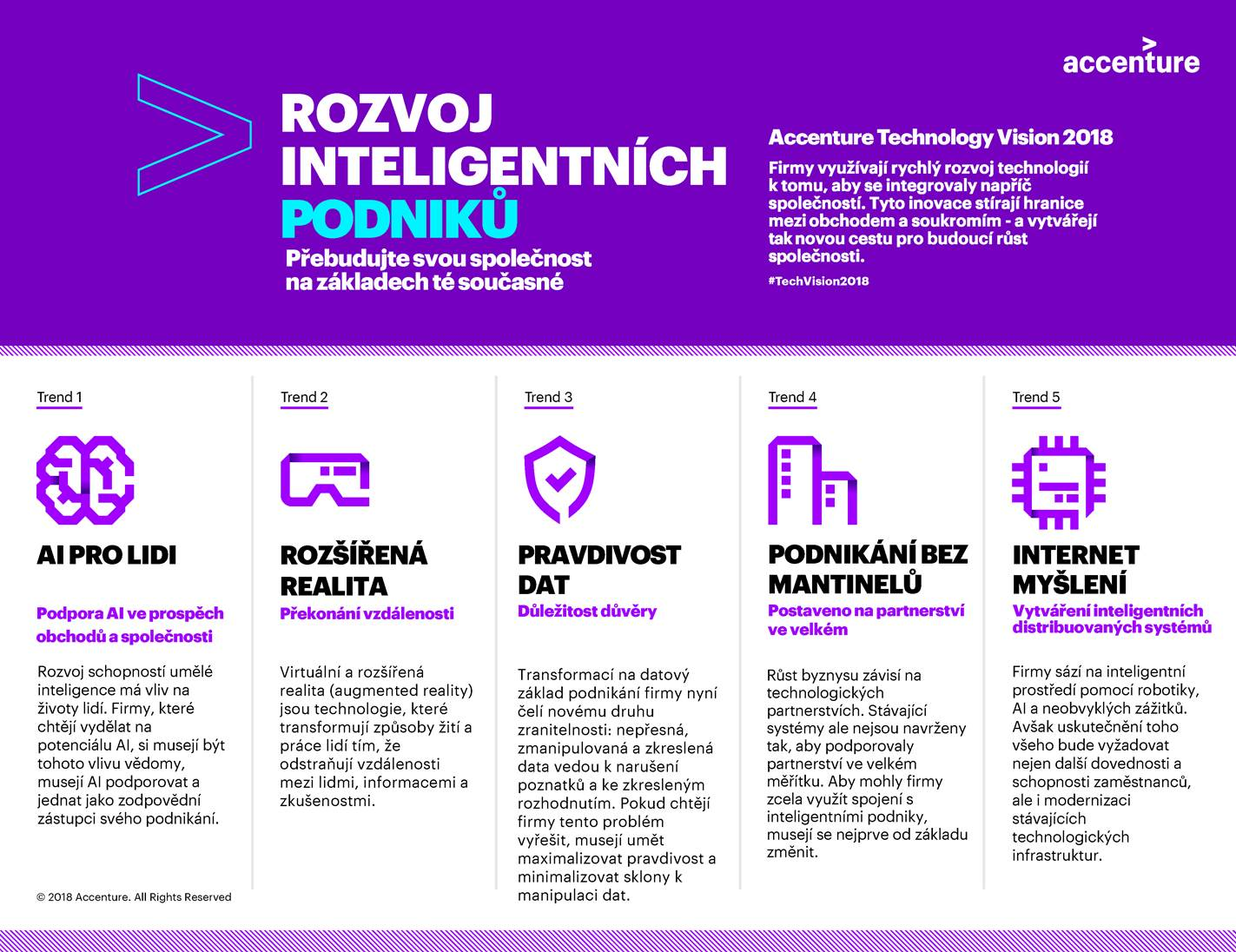 PR clanek Accenture Technology Vision CEE obrazek