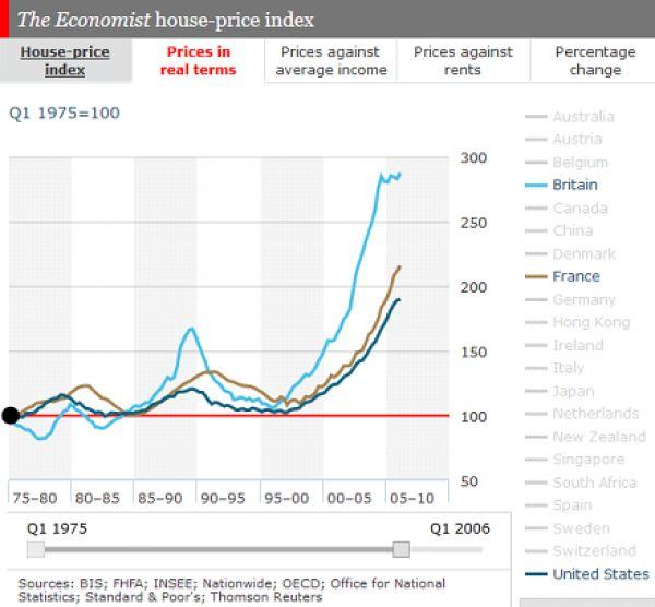 graf libich Economist