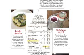 Moje účtenka: V Restauraci Švejk najdete pravou českou klasiku i domácí těstoviny