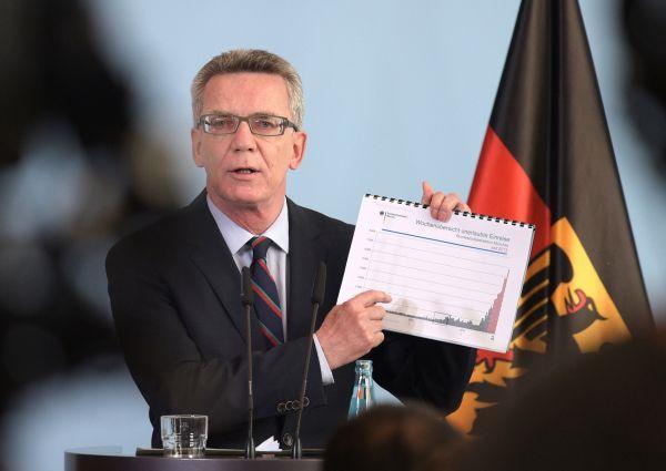 Německý ministr vnitra Thomas de Maiziere na tiskové konferenci, kde oznámil novou prognózu o počtu uprchlíků mířících v roce 2015 do Německa.