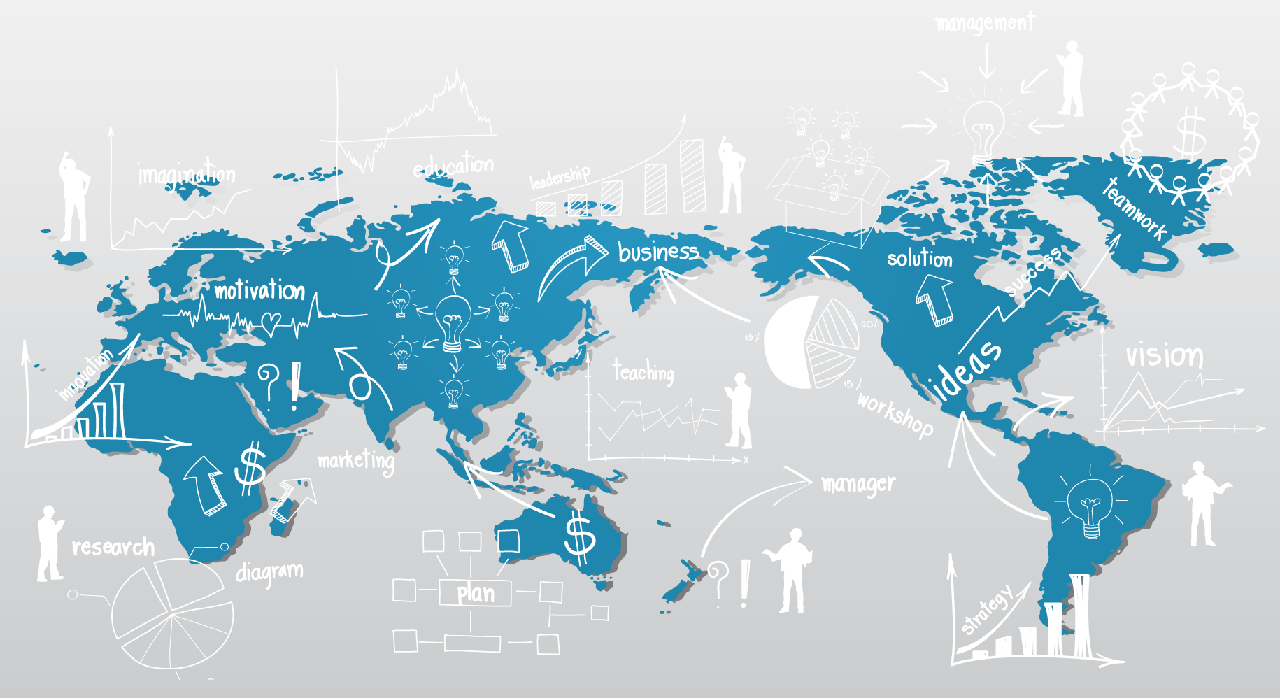 Trendy světových byznys velikánů