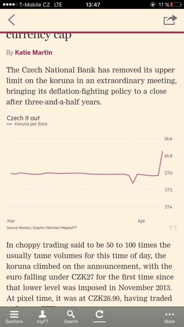 Graf FT - koruna a euro