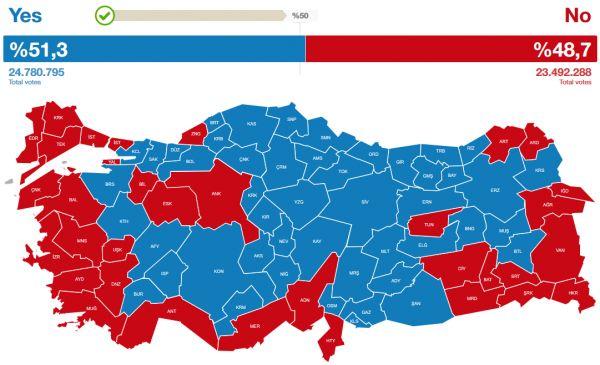 turecko3