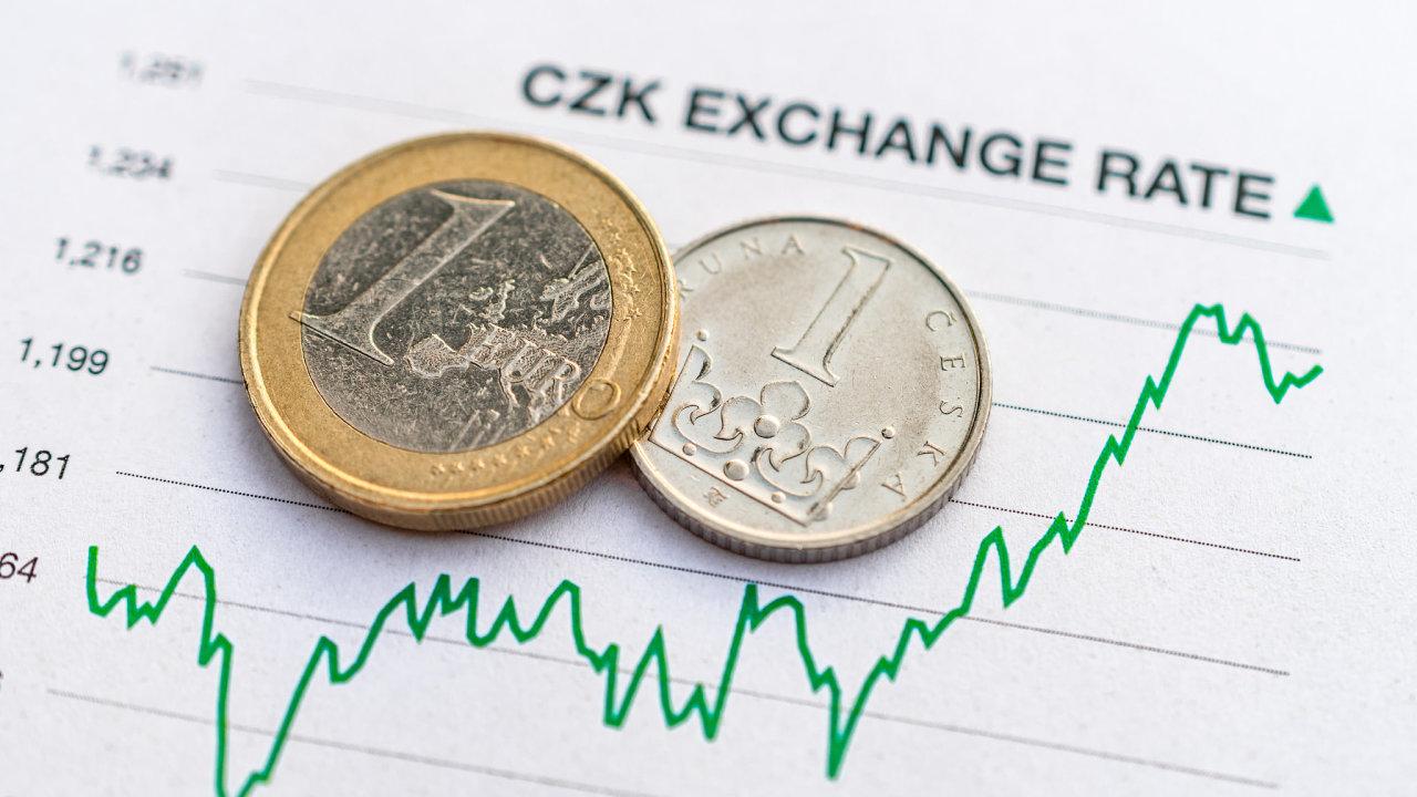 Posilování české koruny je taženo zlepšením tuzemské i zahraniční pandemické situace, která umožnila otevírání celých segmentů ekonomiky a uvolnění podmínek v mnoha dalších