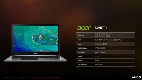 Acer Swift 3 s procesory Ryzen