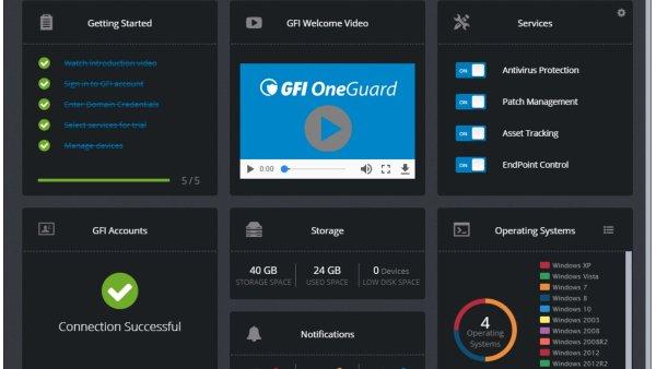 GFI OneGuard 2 0 dashboard
