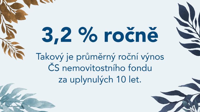 3,2 %*. Takový je průměrný roční výnos ČS nemovitostního fondu za uplynulých 10 let.