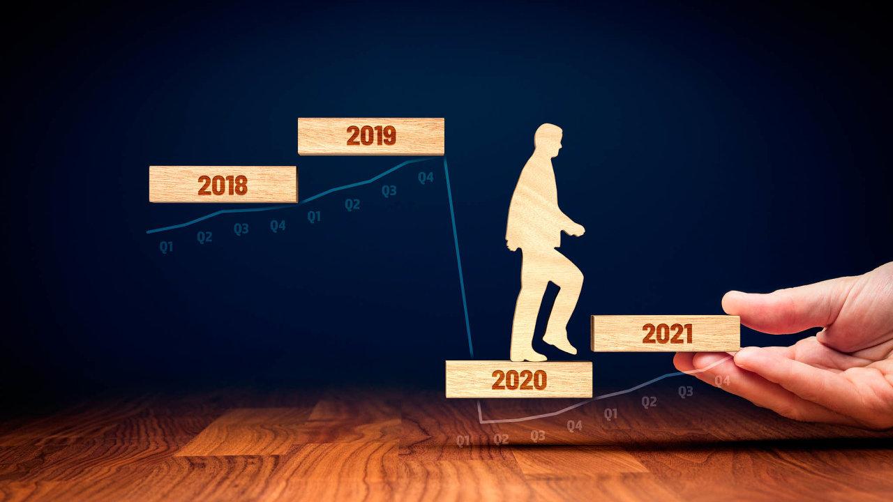 Po poklesu v roce 2020 by ekonomika v dalších letech měla růst.