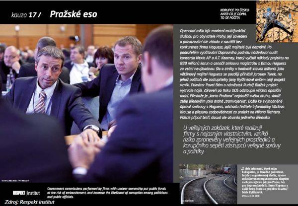 Ukázka z příručky Korupce v ČR