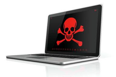 Ilustrační obrázek se původně vztahoval k virům, může ale platit i na některé funkce moderních antivirových systémů.