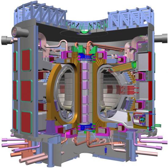 model termojadečrného reaktoru ITER