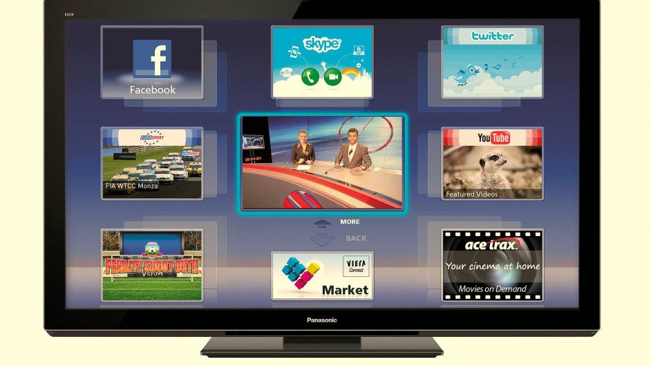 Digitální televizor, ilustrační foto